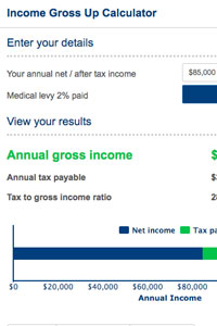 Income Gross Up